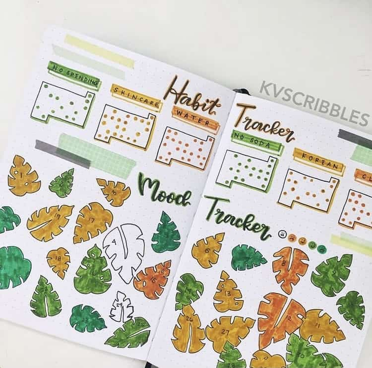 Habit and mood tracker