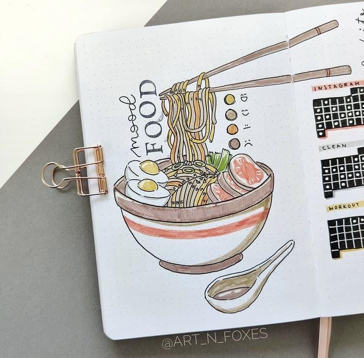 Ramen bowl bullet journal mood tracker ideas
