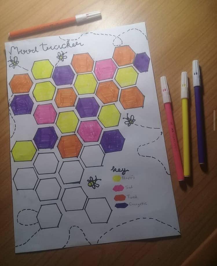Simple mood tracker bullet journal ideas