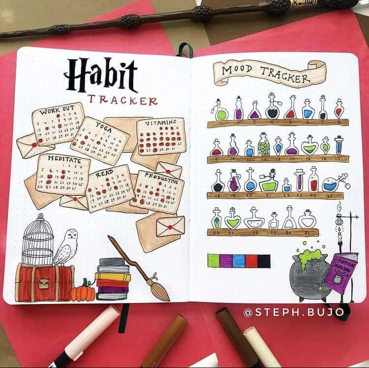 Habit and mood tracker bullet journal ideas