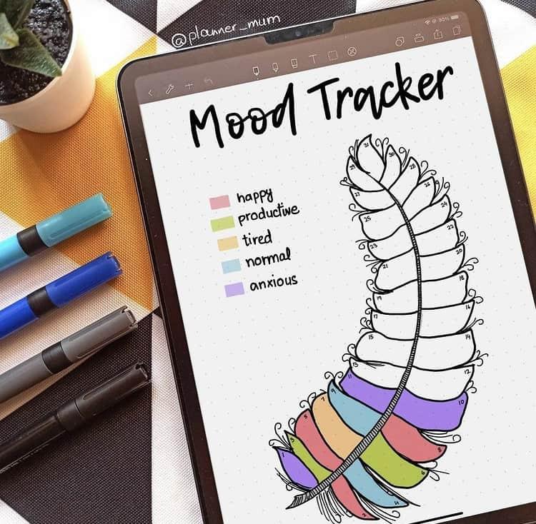 Simple mood tracker ideas