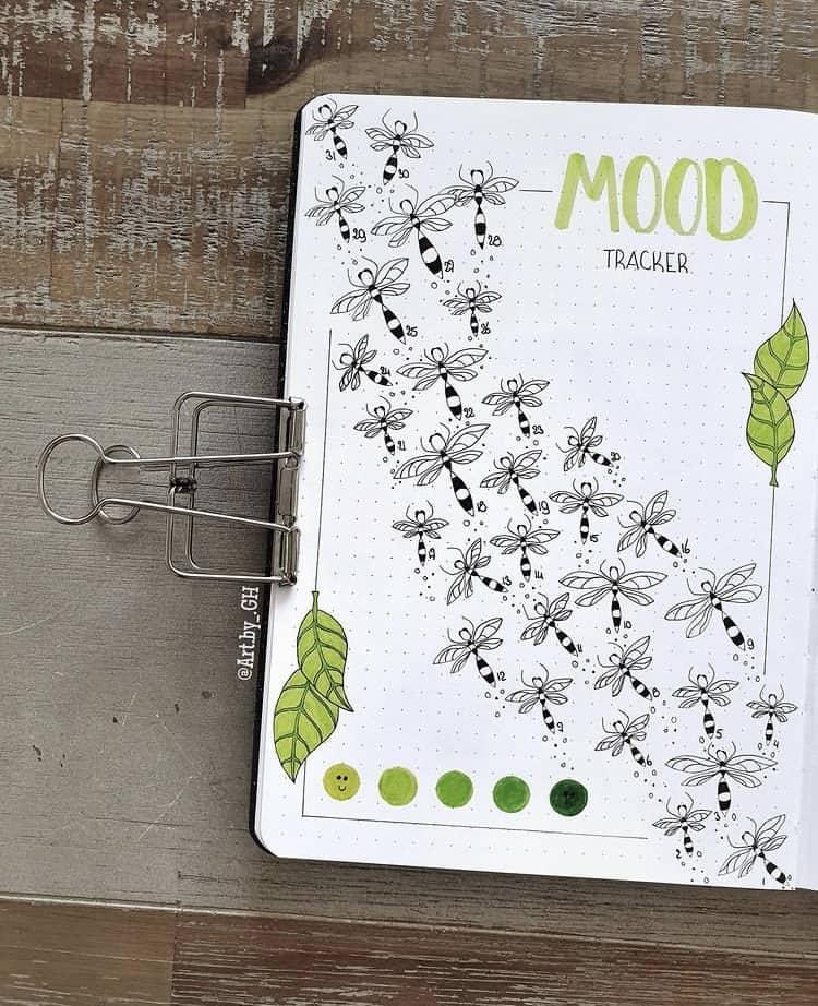 Simple mood tracker bullet journal idea