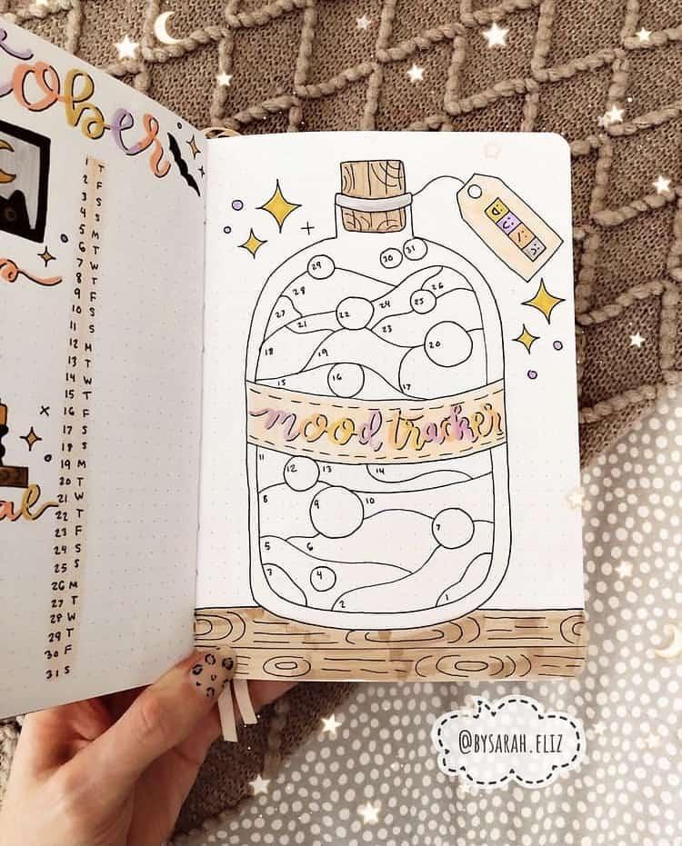Creative bullet journal mood tracker ideas