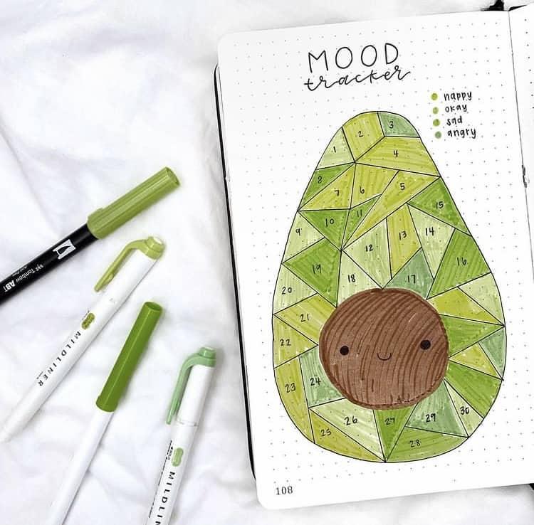 Avocado themed mood tracker